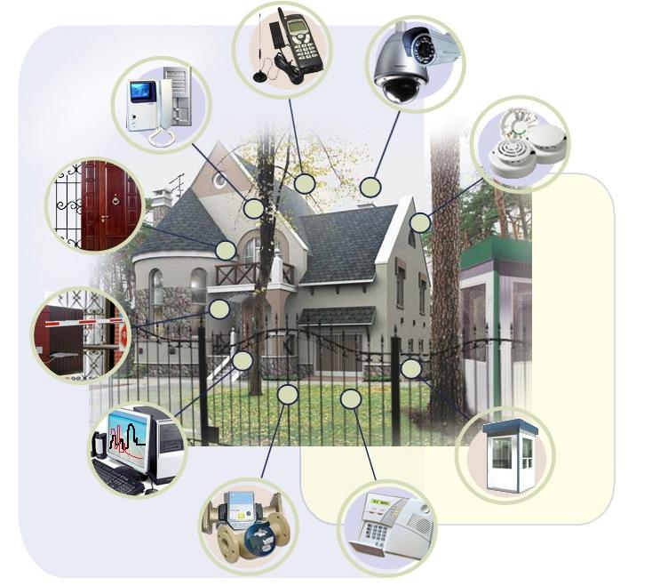 Электронные схемы систем безопасности